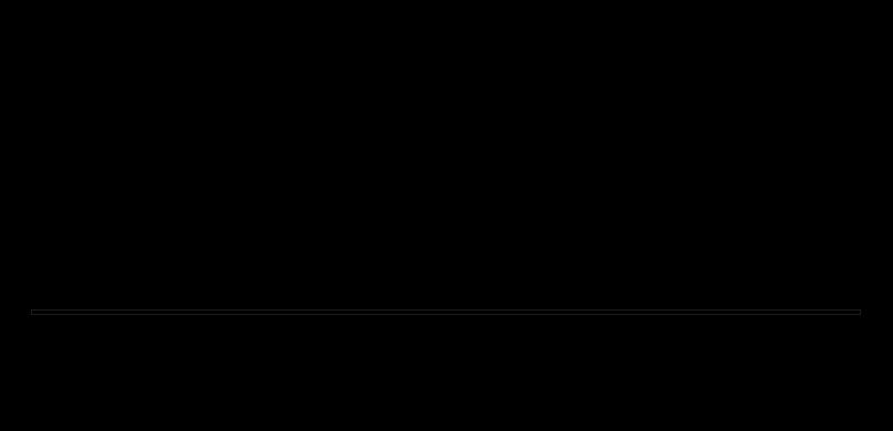 Lust spray tanning logo in black on transparent background